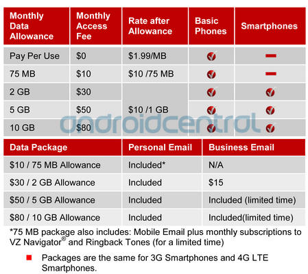 verizon iphone plan unlimited data plan for verizon iphone ending july 7 13231