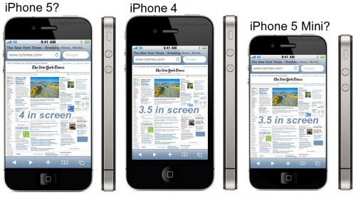iphone 5 screen dimensions our favorite iphone 5 mockups and concept designs macgateway 9745